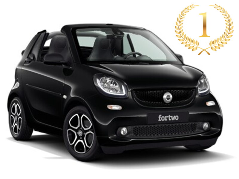 smart fortwo cabriolet passion 66kw groupe met. Black Bedroom Furniture Sets. Home Design Ideas